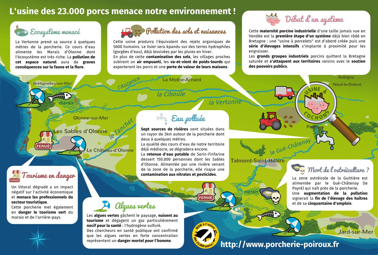 Menacés le littoral, le lac de Finfarine qui alimente le littoral en eau (demain potable?) ....