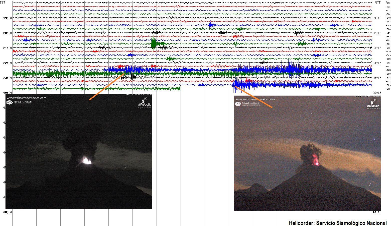 Colima 2017.01.16 - both ash emissions of the night, non-explosive, and accompanied by tremor - Doc. Colima Volcano / Twitter