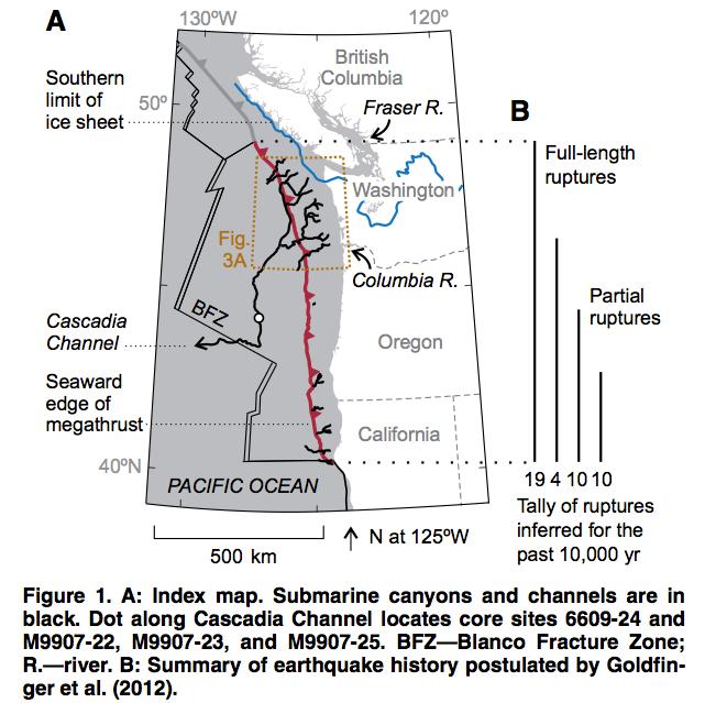 La zone de subduction des Cascades et récapitulatif des séismes historiques des derniers 10.000 ans  - doc. Goldfinger & al. 2012