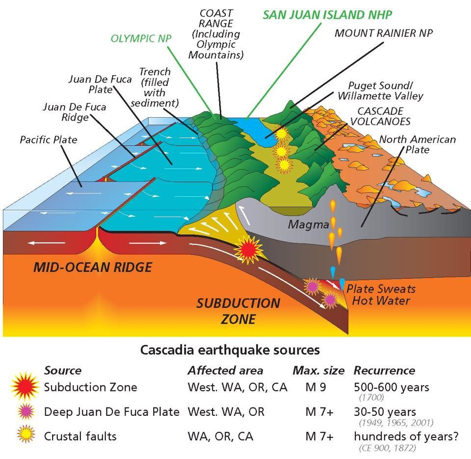 Origin of earthquakes in the Cascades - doc. Oxford geology