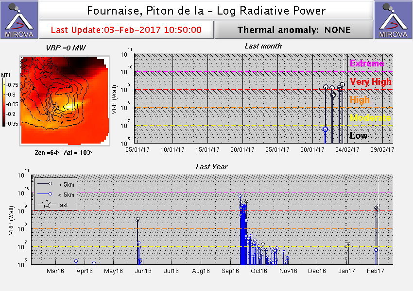 Thermal anomaly at Piton de La Fournaise: summary of the eruption in progress on 03.02.2017 / 10h50 by Mirova