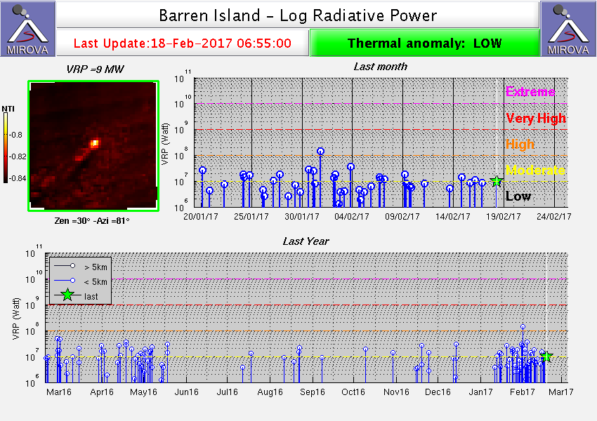 Barren island - anomalie thermique basse au 18.02.2017 / 6h55 - doc. MIROVA Modis log