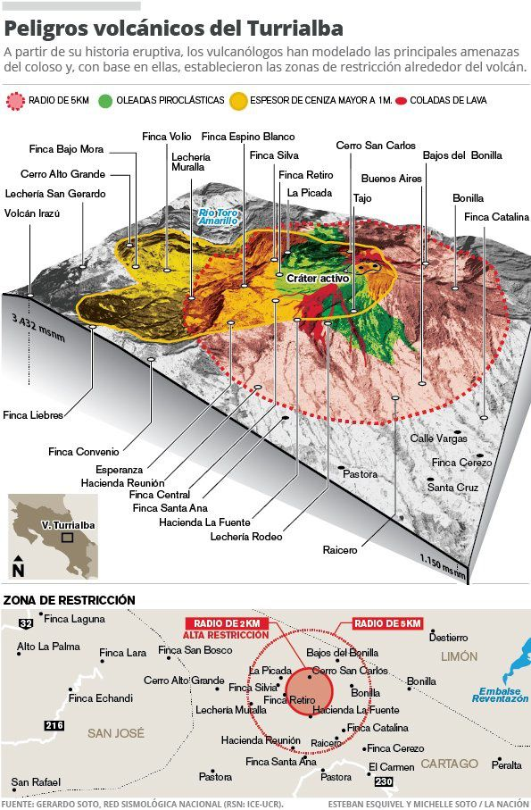 Map of volcanic risks in Turrialba - publication http://www.costaricantimes.com