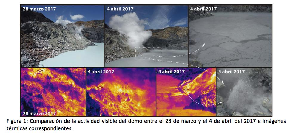 Poas - activité du dôme entre le 28.03 et le 04.04.2017 - doc. Ovsicori