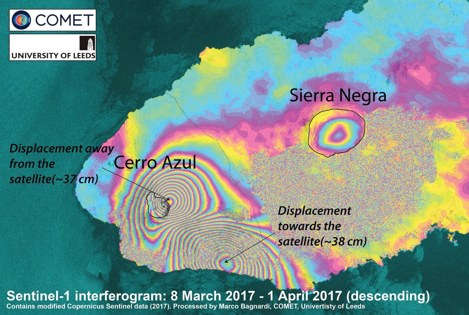 Cerro Azul / isabela island - radar interferogram between 8 March and 1 April 2017 - Doc Sentinel-1 / Comet / modified by Marco Bagnardi, University of Leeds.