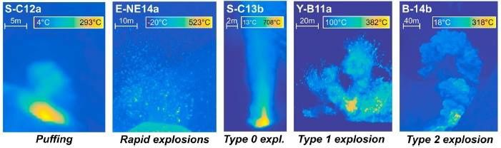 It is possible to note, in these 5 thermal photos taken at the Villarica, each of the eruptive styles described by Gaudin d. & Al. In his study