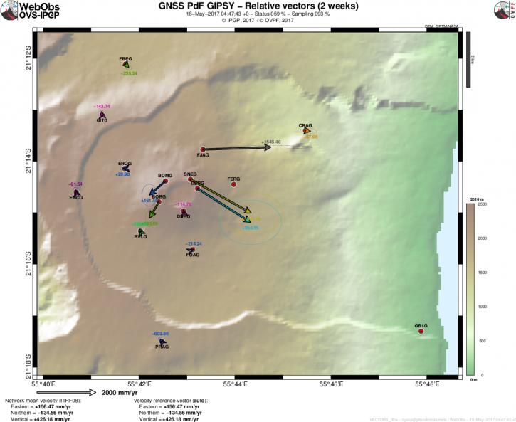 Piton de La Fournaise - Déplacements de surface enregistrés par le réseau GPS de l'OVPF. (©OVPF/IPGP)