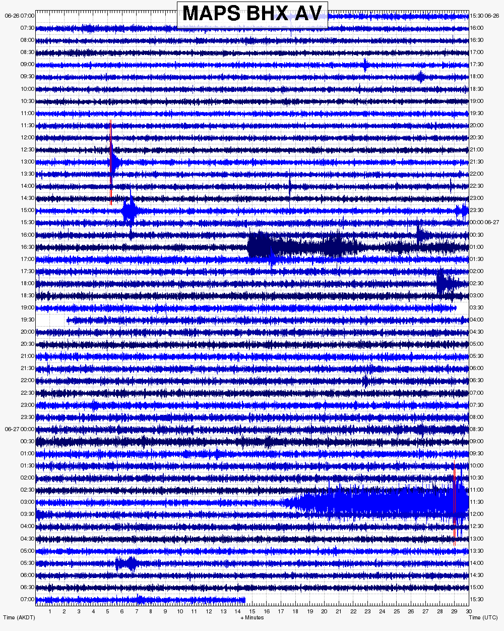 Bogoslof - sismo of 26-27.06.2017 with two eruptive episodes - Doc. AVO