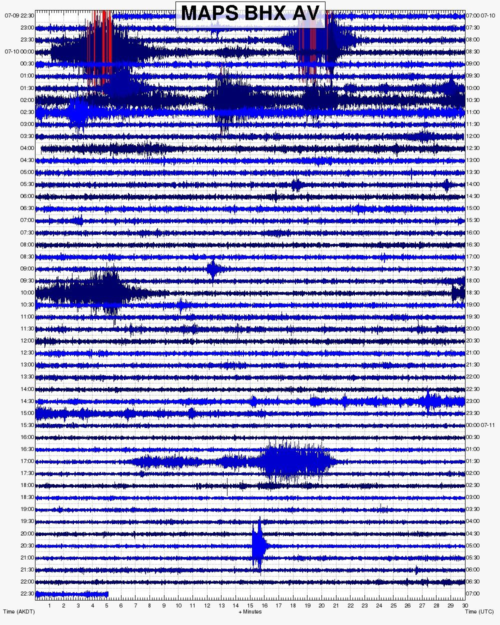 Bogoslof - seismogram showing the episodes of activity of 10 and 11 July 2017 - Doc. AVO