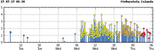 Reykjanes Peninsula-seismic swarm of 26-27.07 - Doc. IMO 27.07.2017 / 6.30 am loc.