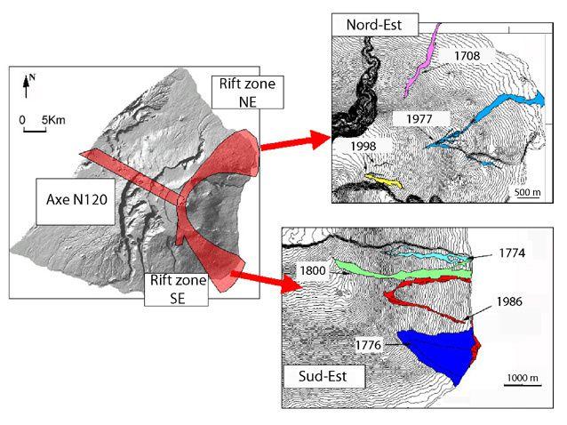 A gauche, les grands axes de faiblesse - à droite, les éruptions hors Enclos sur la rift zone NE, en haut , et SE, en bas  - Doc. N.Villeneuve / P.Bachèlery.