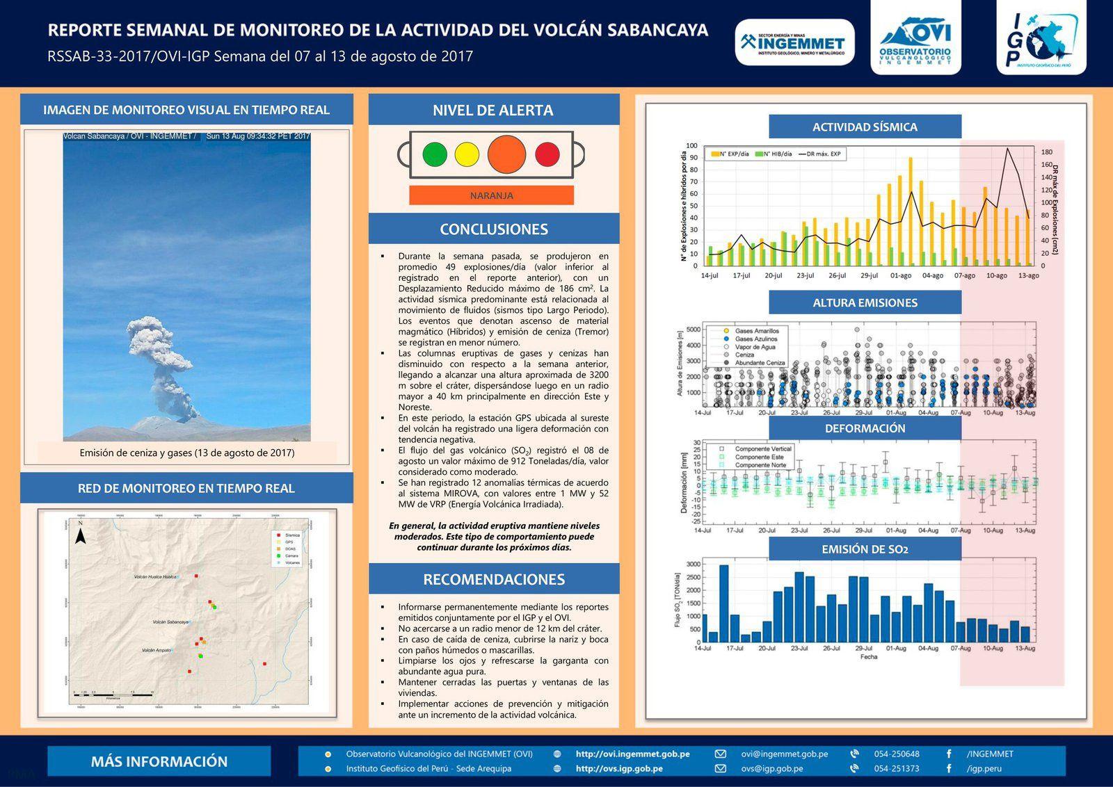Sabancaya - summary table of activities between 7 and 13 August - Doc. IGP / OVI / Ingemmet