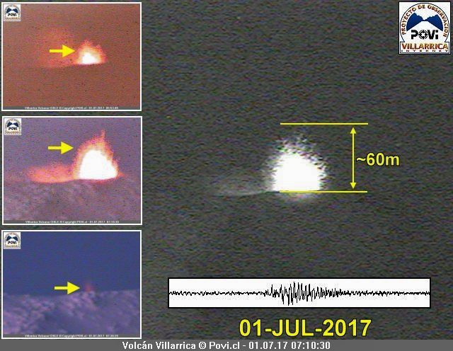Villarica - activity of 01.07.2017 - picture POVI / via W.Keller