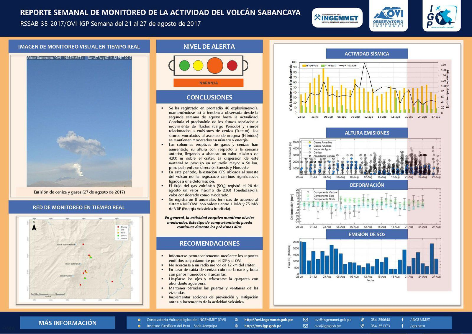 Sabancaya - weekly weekly report from 21 to 27 August 2017 - a click to enlarge - Doc. IGP / OVI / Ingemmet