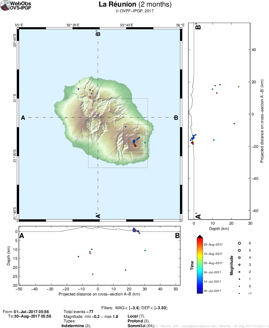 Piton de La Fournaise - 29.08.2017 - Location of earthquakes over 2 months. Only locatable earthquakes have been shown on the map. The observatory records seismic events not represented on this map because they can not be located due to their too low magnitude.