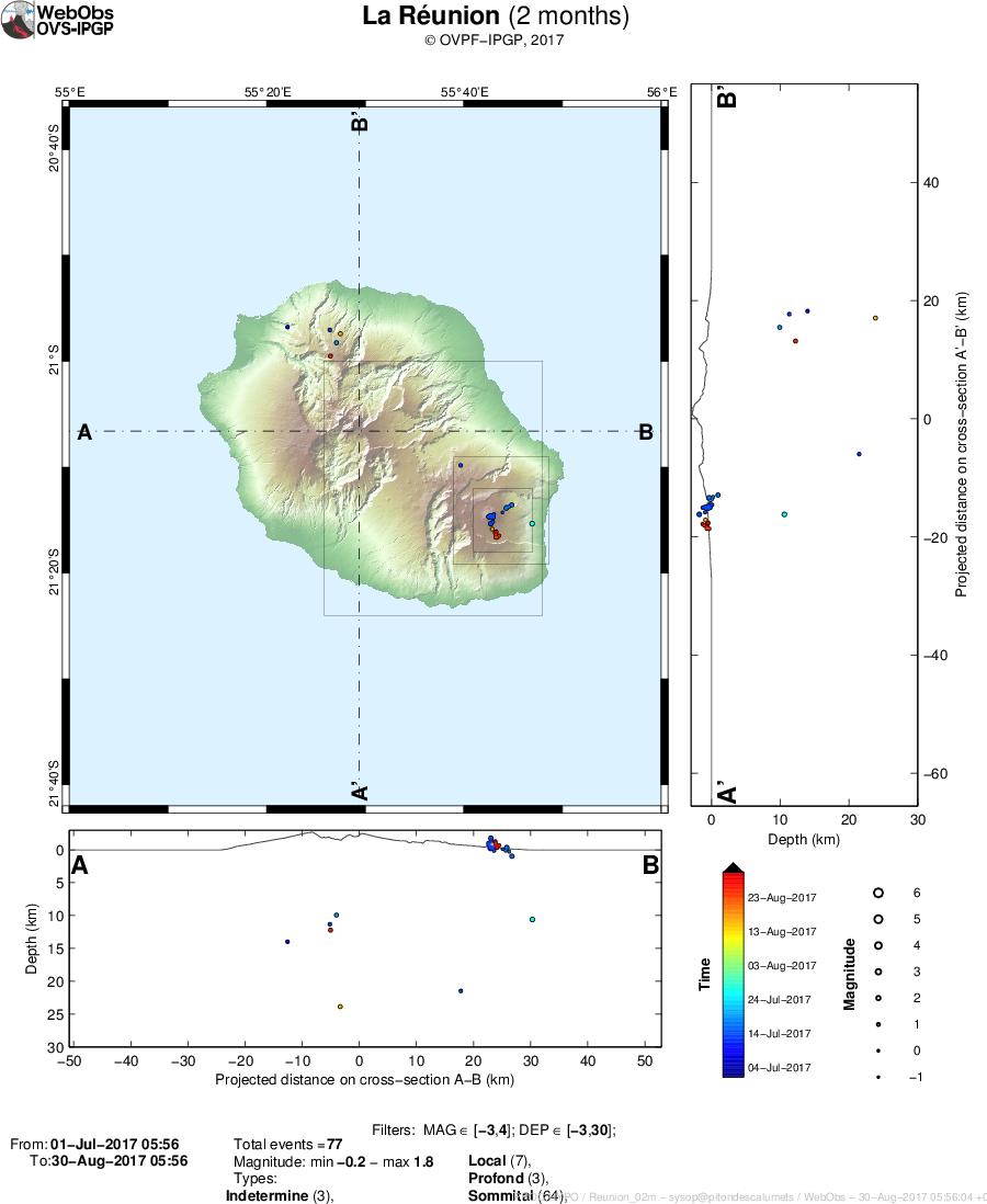 Piton de La Fournaise - 29.08.2017 - Localisation des séismes sur 2 mois. Seuls les séismes localisables ont été représentés sur la carte. L'observatoire enregistre des évènements sismiques non représentés sur cette carte car non localisables, en raison de leur trop faible magnitude.