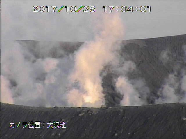 Shinmoedake - pyroclastic cone visible in this photo from 25.10.2017 / 17h04 - doc. Hazard lab
