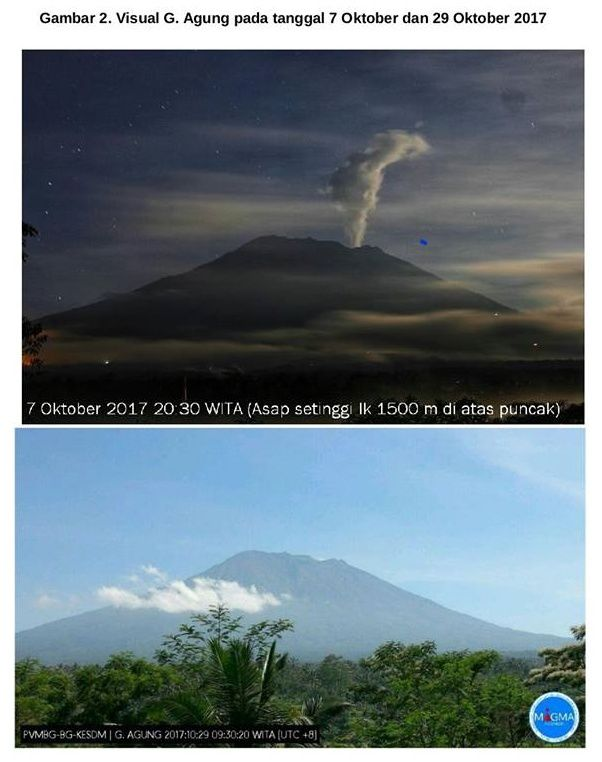 Agung - max and min height of steam plumes on 7 and 19 October 2017, and histogram of plume heights between 15.09 and 29.10.2017 - Doc PVMBG 29.10.2017
