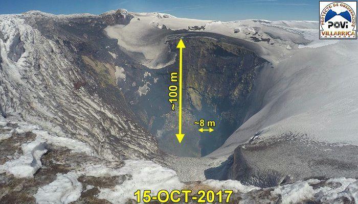 MEnsurations du pit crater du Villarica le 15.10.2017 - Doc Werner Keller / POVI