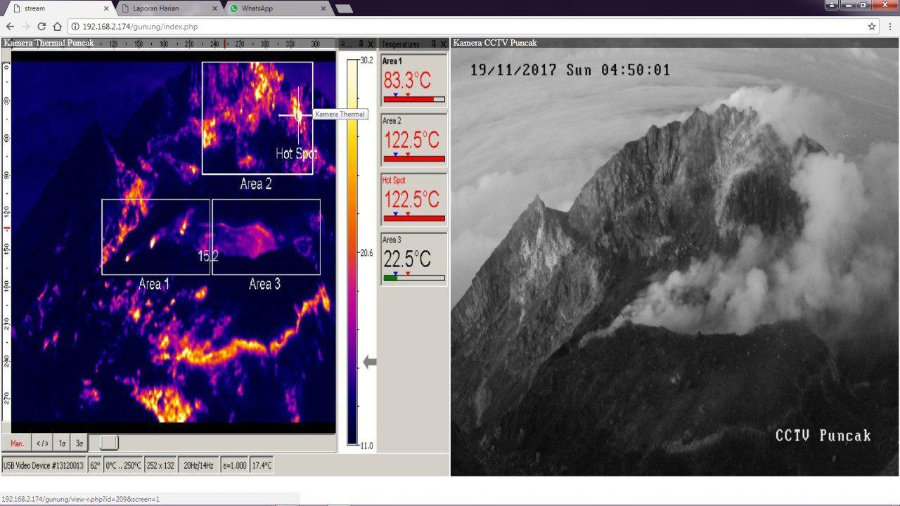Merapi - images of the summit dome and temperature recording with thermal camera - Doc.BPPTKG 19.11.2017 / 4h50