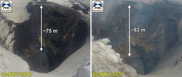 Villarica - subsidence of the bottom of the crater between 10 and 20 November 2017 - Doc.POVI