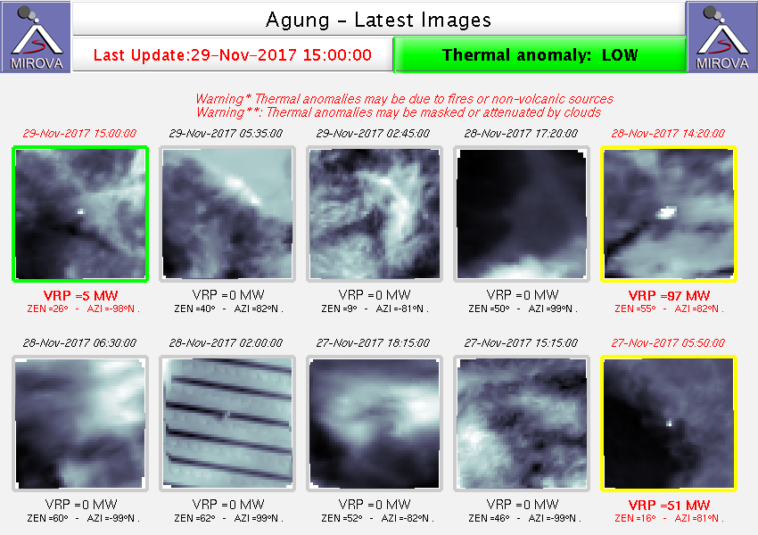 Agung - three thermal anomalies identified by MIROVA Modis (green and yellow frames)