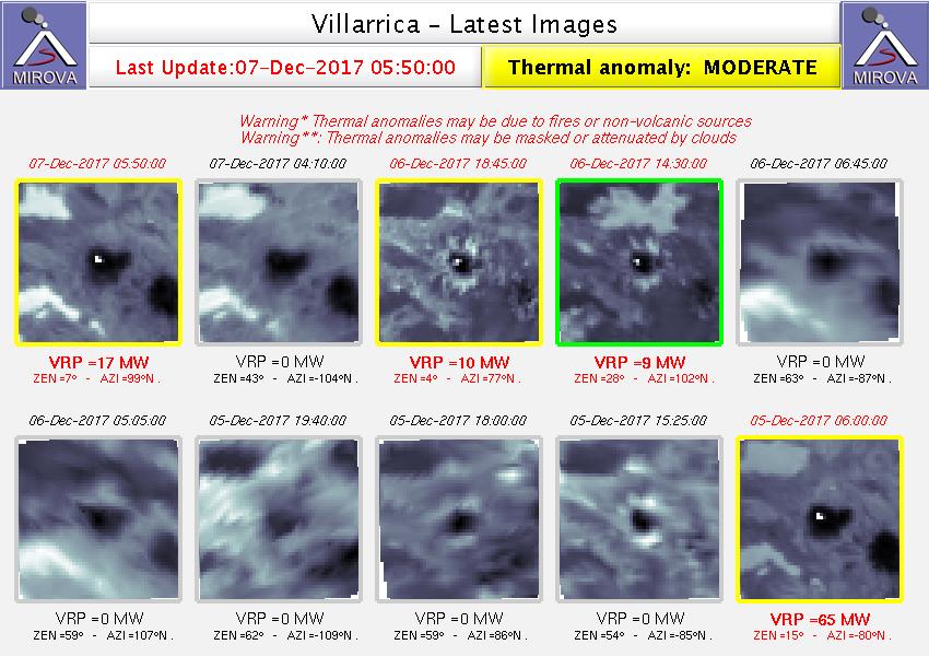 Villarica - anomalies thermiques modérées au 07.12. 2017 - doc. Mirova MODIS_Latest10NTI