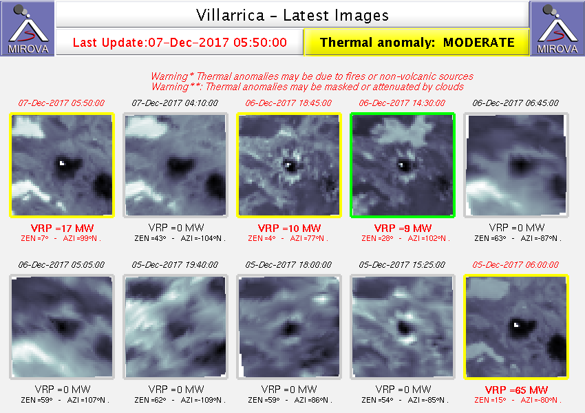 Villarica - thermal anomalies on 07.12.2017 - Doc Mirova Modis