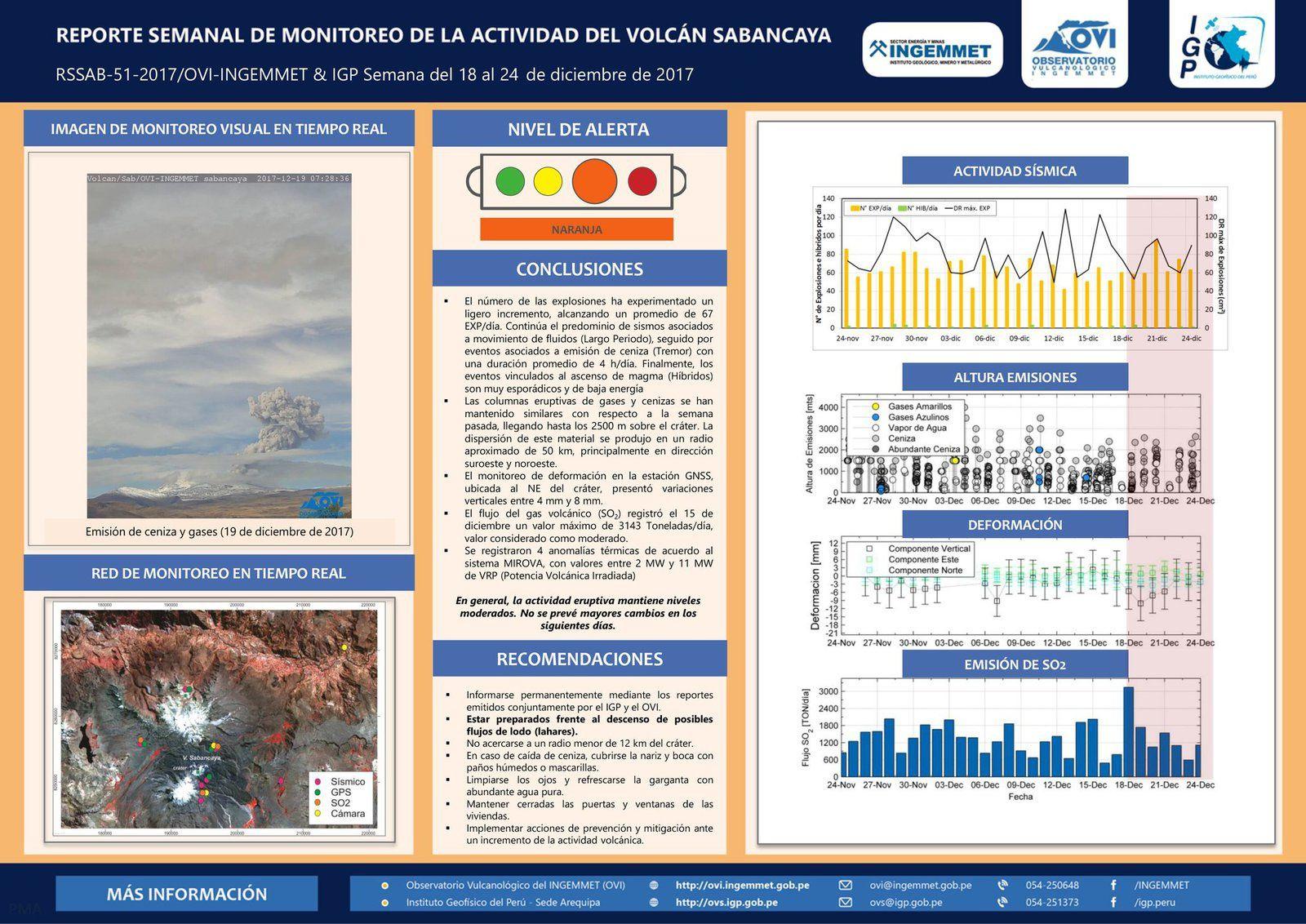 Sabancaya - summary of the activity from 18 to 24 December 2017 - Doc. IG Peru / OVI / Ingemmet