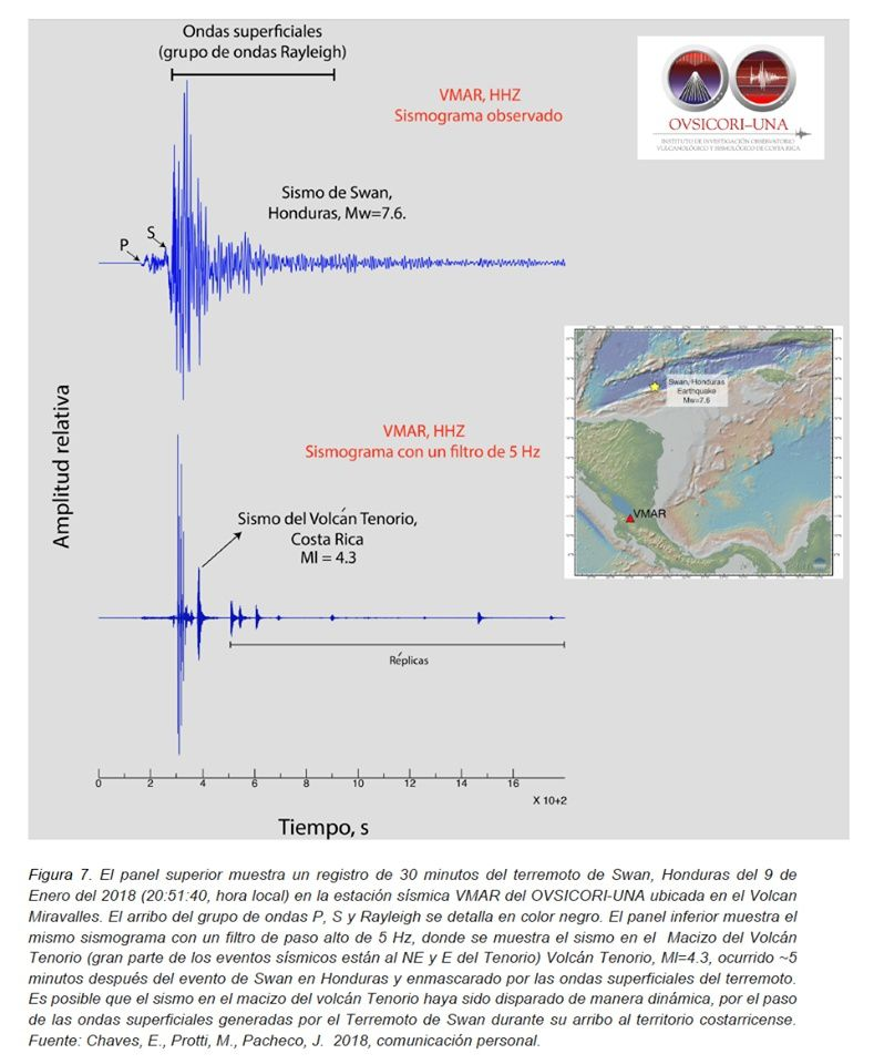 Seismograms of earthquakes on January 9 in Honduras and Tenorio - Doc.Ovsicori