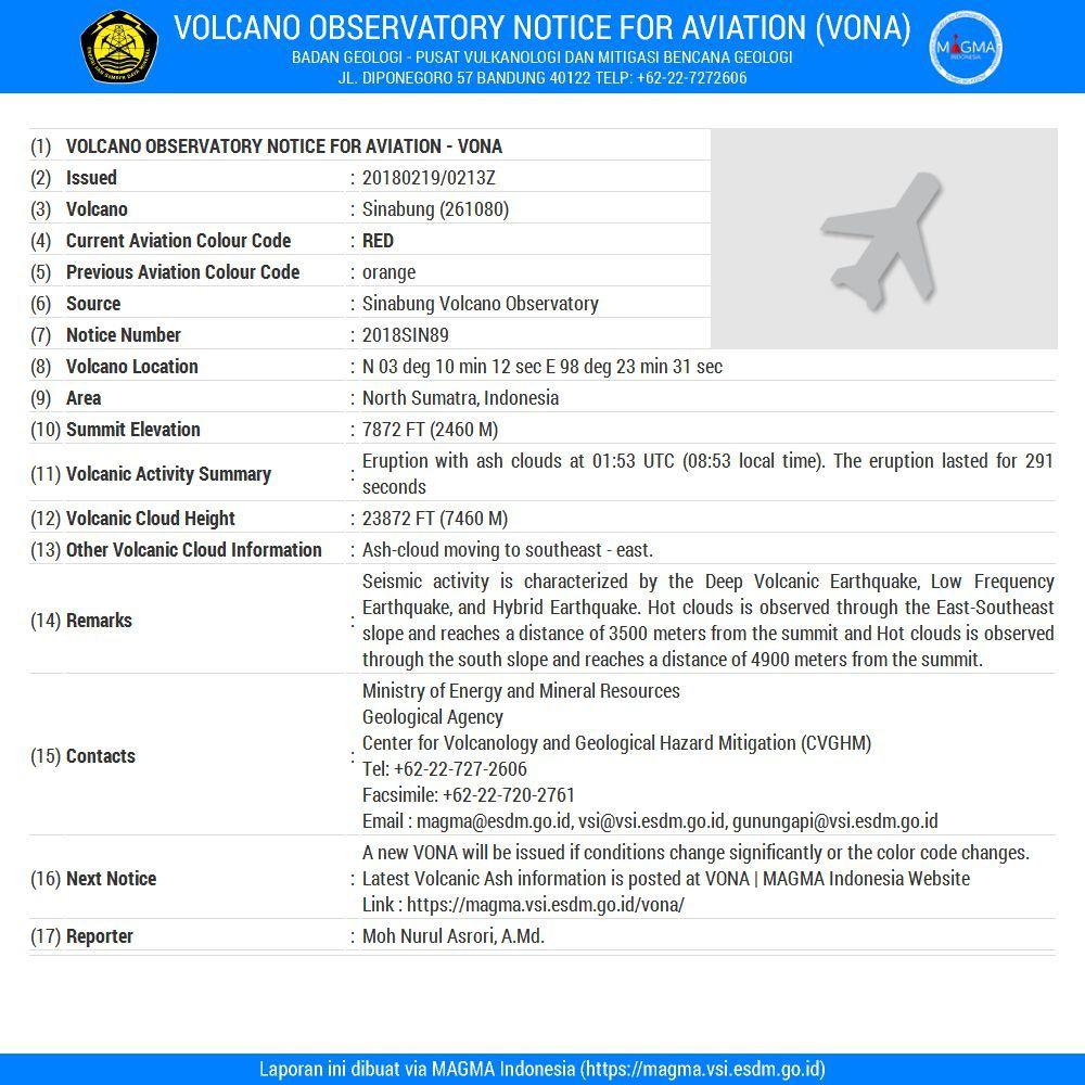 Sinabung - 19.02.2018 - VONA et sismo de l'éruption - Doc.Magma Indonesia
