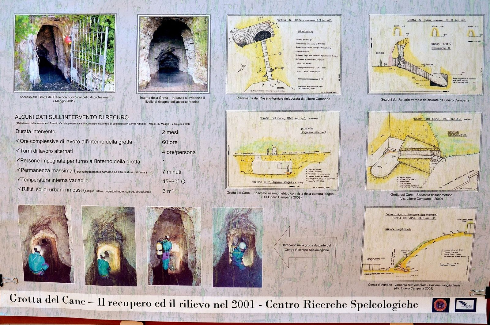 Grotta del Cane - surveys carried out in 2001 by the speological research center.