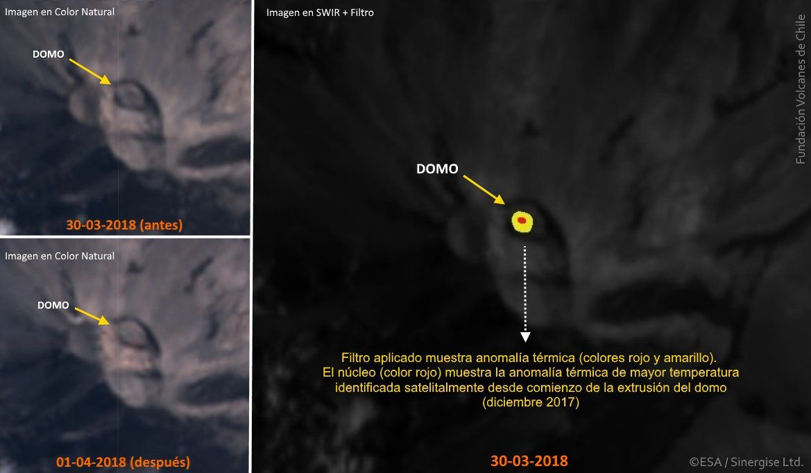 Nevados de Chillan - few morphological changes in the dome between 30.03 (before) and 01.04 (after) the strongest explosion - Doc Sernageomin