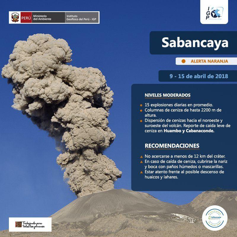 Sabancaya - activity week 09 - 15.04.2018 - Doc. IG Peru / OVI / Ingemmet