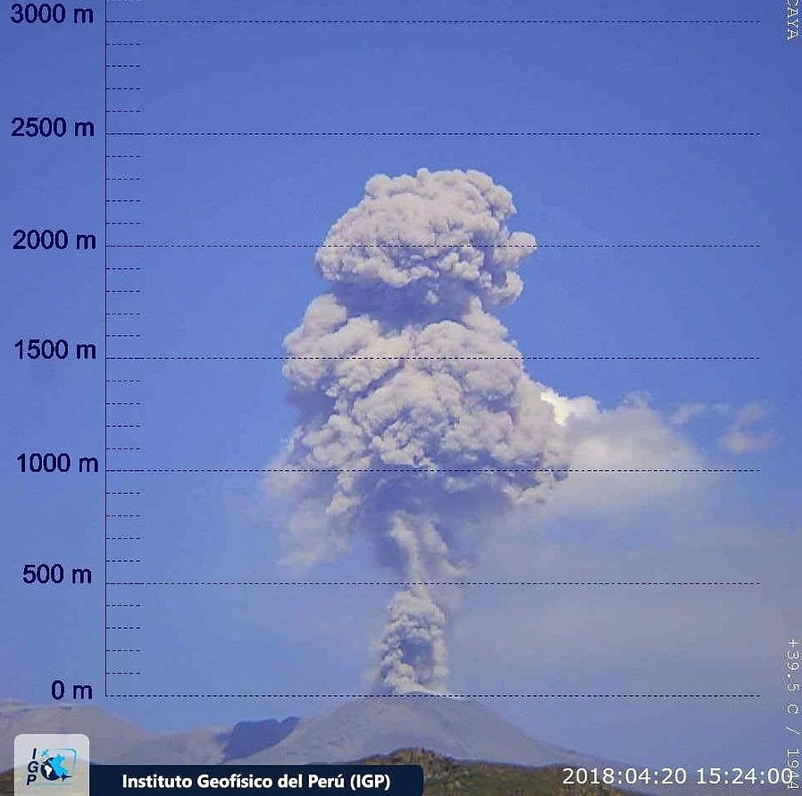Sabancaya - two of the many explosions of 20.04.2018, respectively at 15:24 and 19:52 - webcam IGP