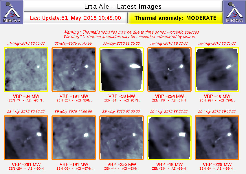 Erta Ale - thermal anomalies between 28.05.2018 and 01.06.2018 - Doc.Mirova Modis