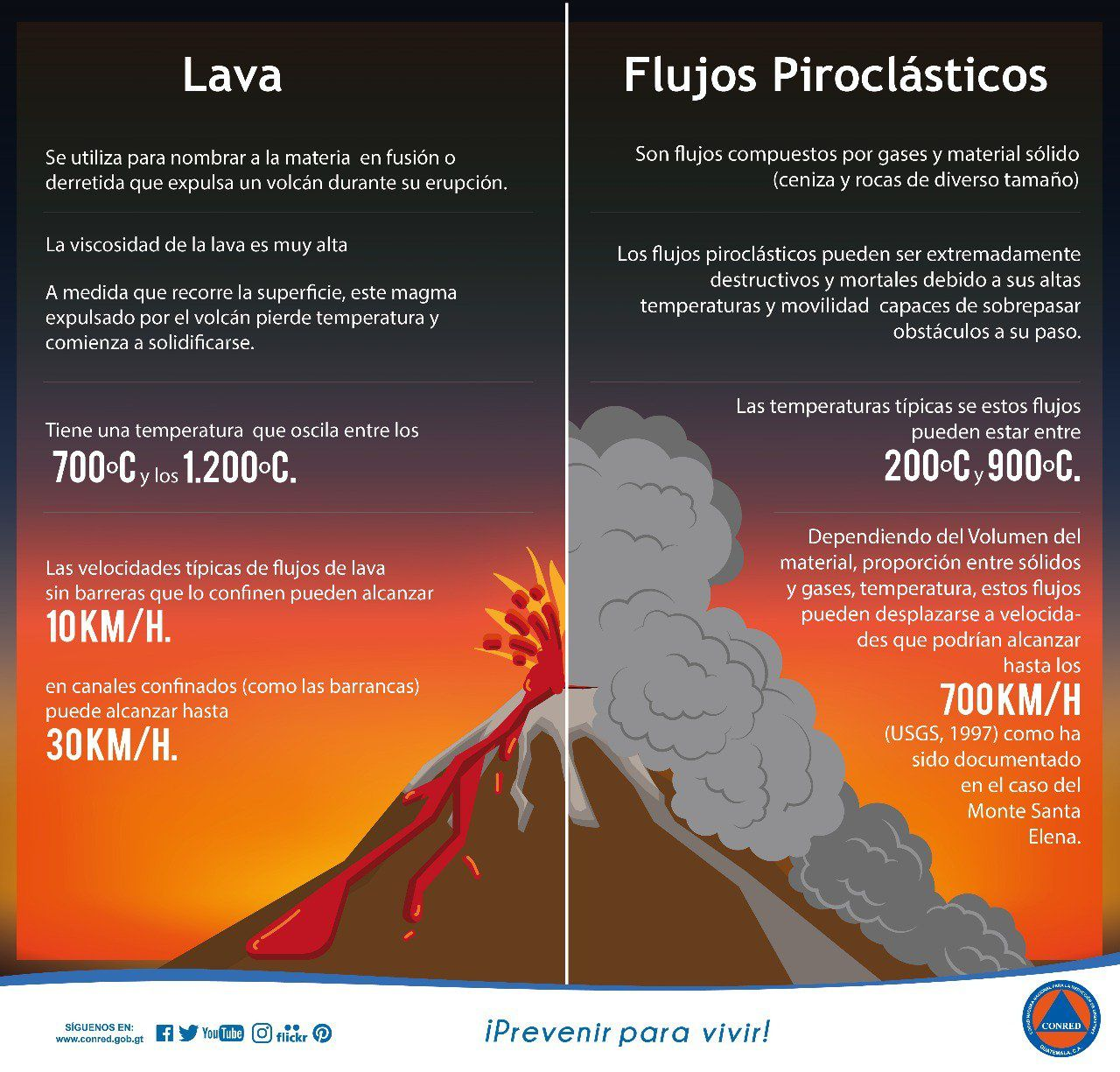 Differences between lava flows and pyroclastic flows - Doc. Conred