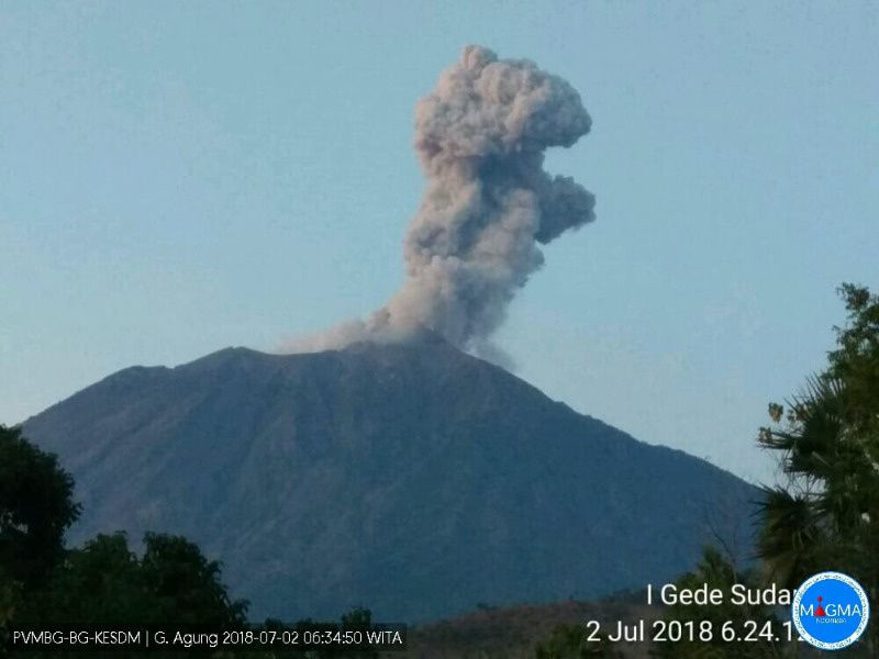 Agung - the height of plumes of ash and gas has decreased since 28.06.2018 (top photo) on 02.07.2018 (right photo)