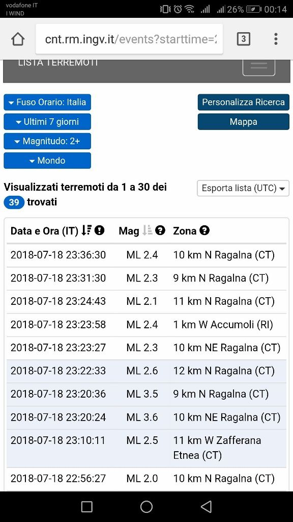 Etna - seismic swarm of 18.07.2018 - via cnt.rm.ingv