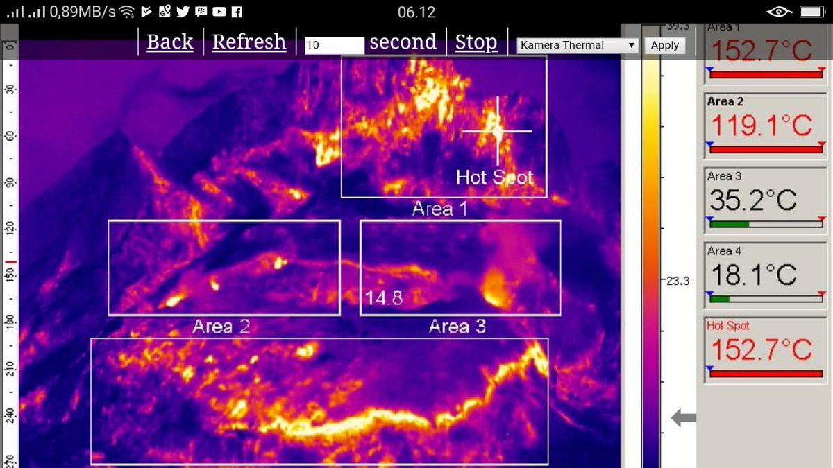 Merapi - 22.07.2018 / 6h09 - plume of gas and steam & temperatures in the crater - Doc.PVMBG