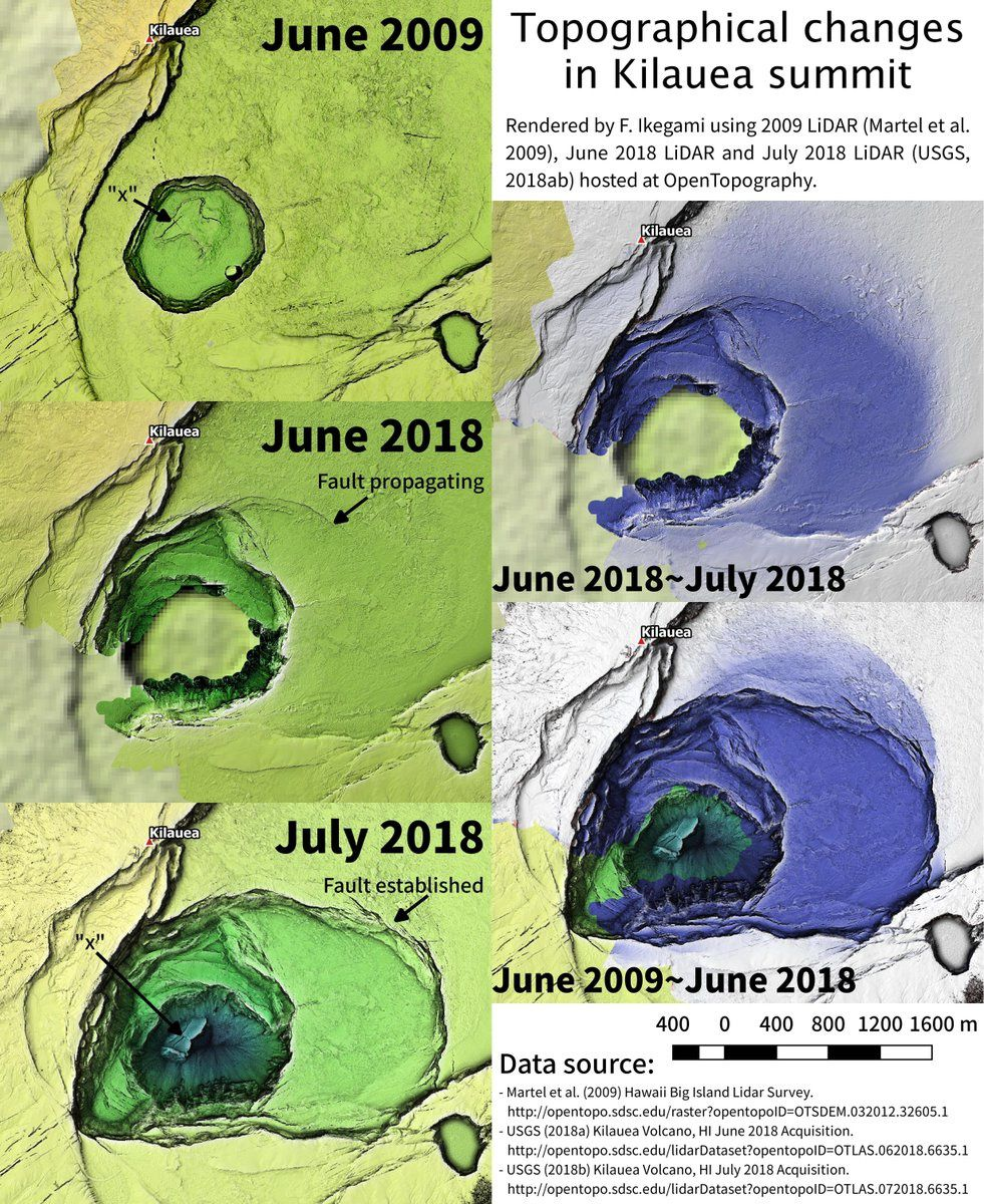 Topographic changes at the Kilauea summit between 2009 and 2018 - Doc. F.Ikegami using july 2018 LIDAR (USGS) hosted at Open Topography / Twitter