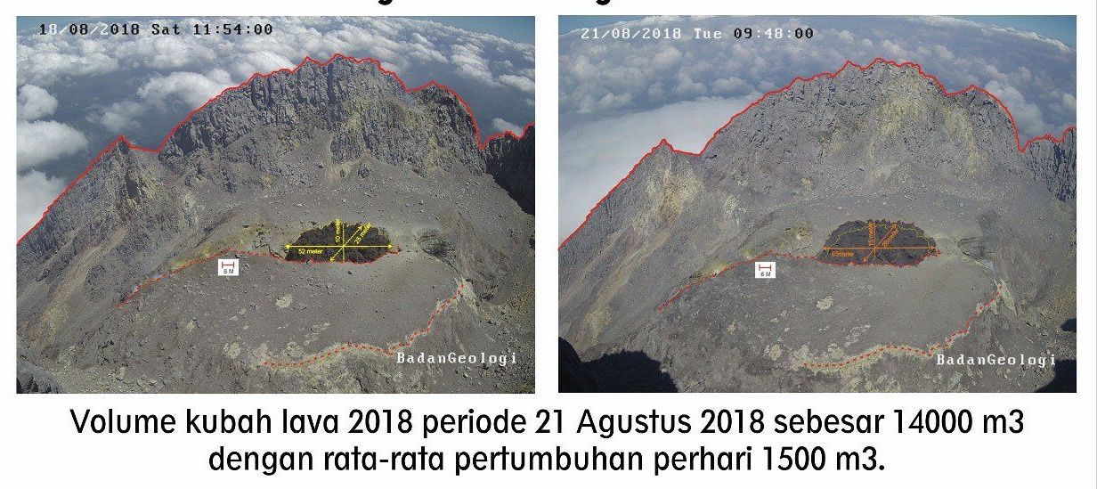Merapi - evolution of the dome between 18 and 21.08.2018 - Doc. BPPTKG - one click to enlarge