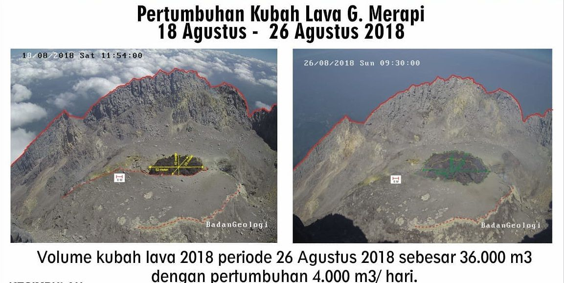 Merapi - comparative situation of the dome between 18 and 26.08.2018 - Doc.BPPTKG - a click to enlarge