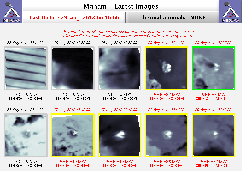 Manam - thermal anomalies are detected on 26,27 and 28.08.2018 - Doc. Mirova Modis at 29.08.2018 / 10am