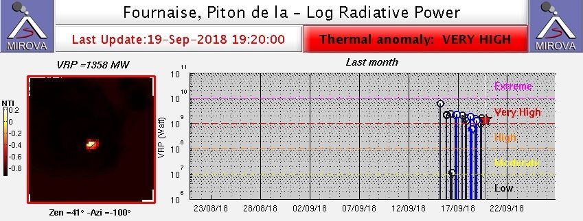 Piton de La Fournaise - Very high thermal anomalies - Doc. Mirova Modis on 19.09.2018 / 19h20