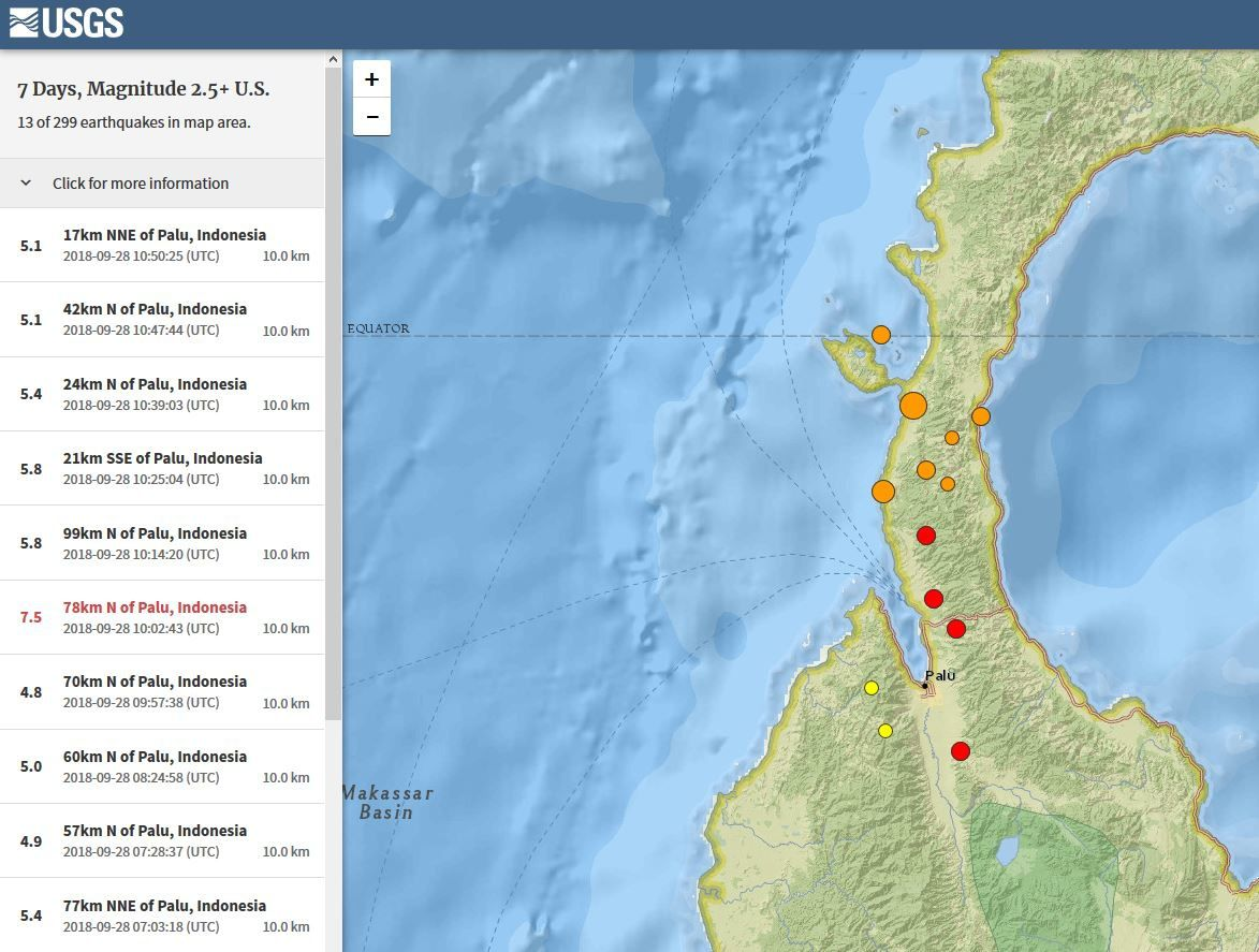 M7.5 earthquake on Sulawesi - earthquakes preceded the main episode and many aftershocks followed - Doc. USGS