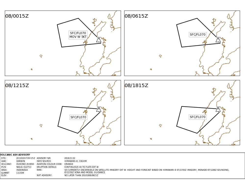 From VAAC Darwin, Volcanic Ash advisory for Dukono, Manam and Kadovar - 08.10.2018