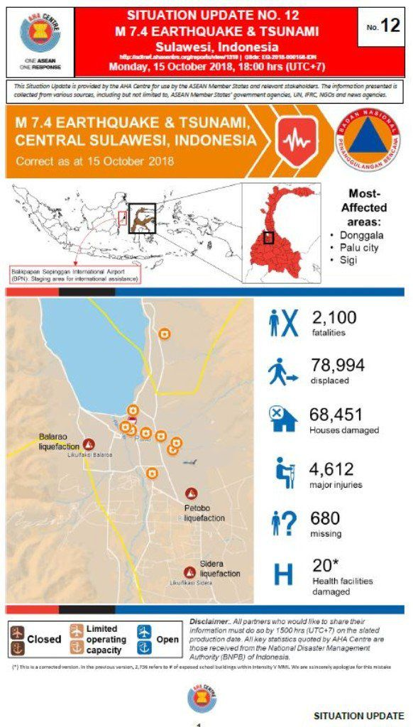 Palu earthquake - updated on 15.10.2018 - Doc.BNPB