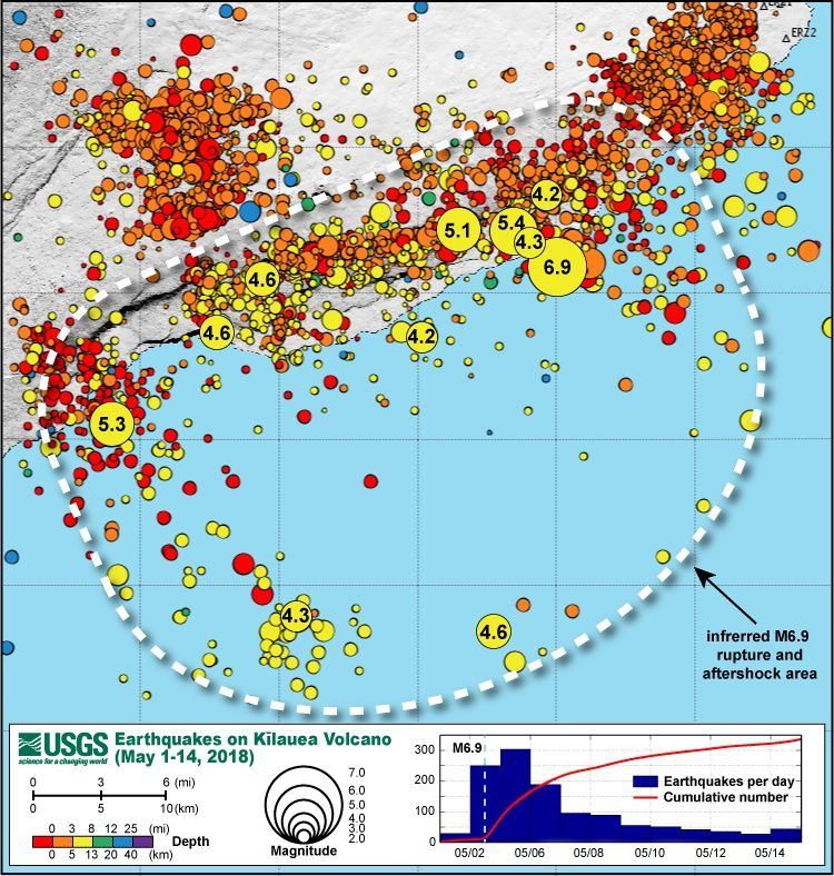South Kilauea - The rupture zone (white dotted line), attributed to the M6.9 earthquake of 4 May 2018 with these previous earthquakes and aftershocks over the next 10 days, covers an area of ​​800 km² - Doc. USGS