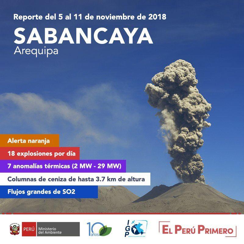 Sabancaya - activity from 5 to 11.11.2018 - Doc. IG Peru